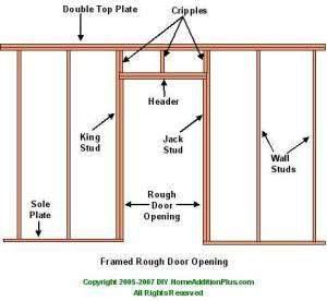 Framing floating basement walls