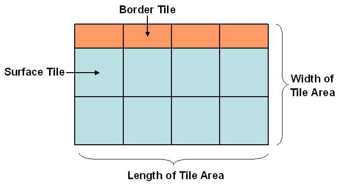 Ceramic Tile Calculator Figure